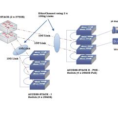 10g etherchennal network png [ 1188 x 840 Pixel ]
