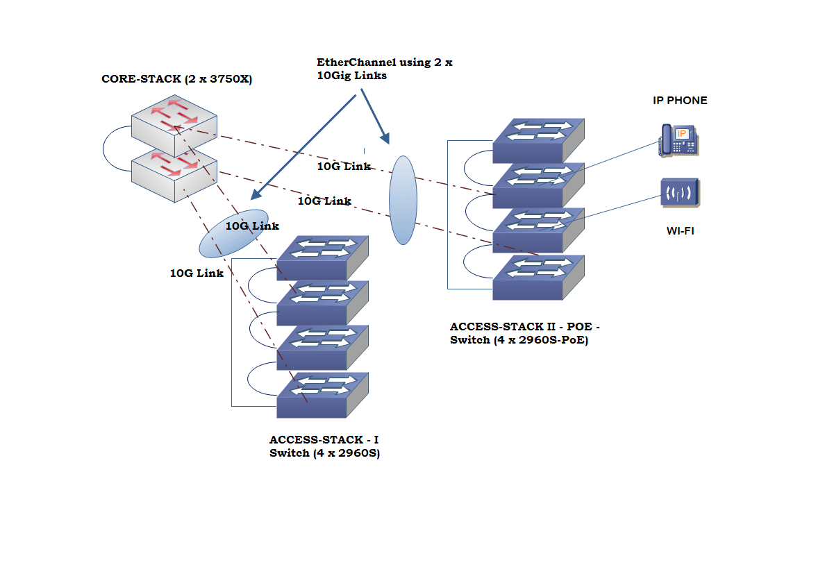 hight resolution of 10g etherchennal network png