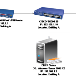 Network Diagram For Small Company Gfci Wiring Diagrams Two Wap4410n Ap Help Setup Cisco Community Png