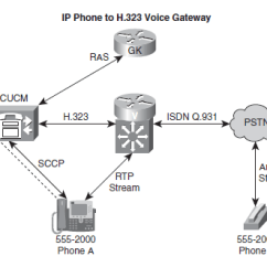 Pstn Call Flow Diagram Volkswagen 2 0 Engine Unified Communications In An Cisco Community Callflow Uc 6 Png