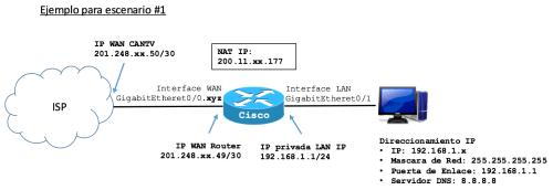 small resolution of este con el fin de permitir al direccionamiento ipv4 privado configurado en la lan utilizar alguna ip disponible en ip lan pool para la translaci n y envio