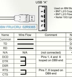 2x5 1394 6 pin wiring diagram [ 1366 x 854 Pixel ]