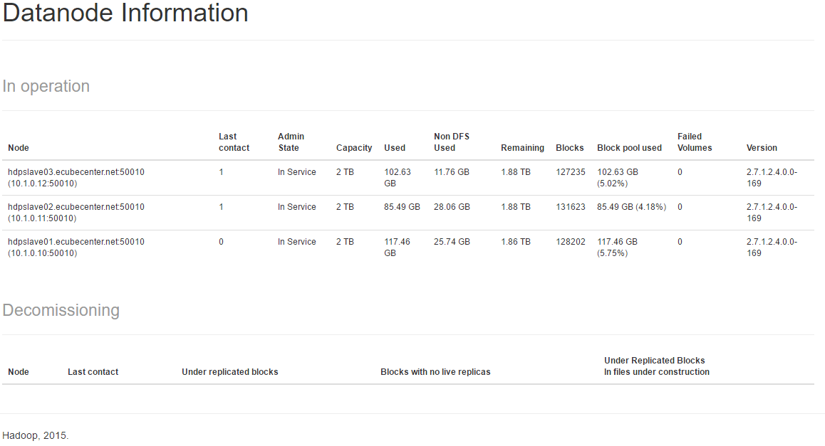 Solved: Version mismatch of datanode after HDP upgrade. - Cloudera Community