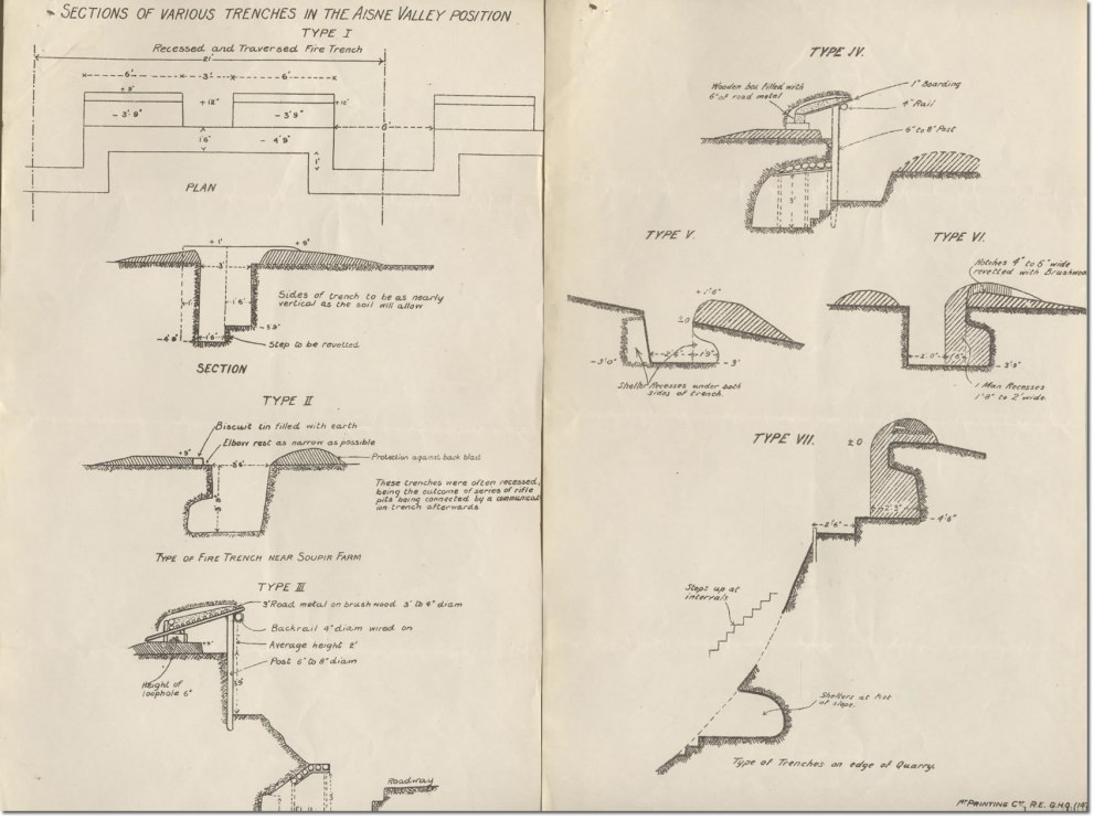 medium resolution of diagram showing different examples of trench construction