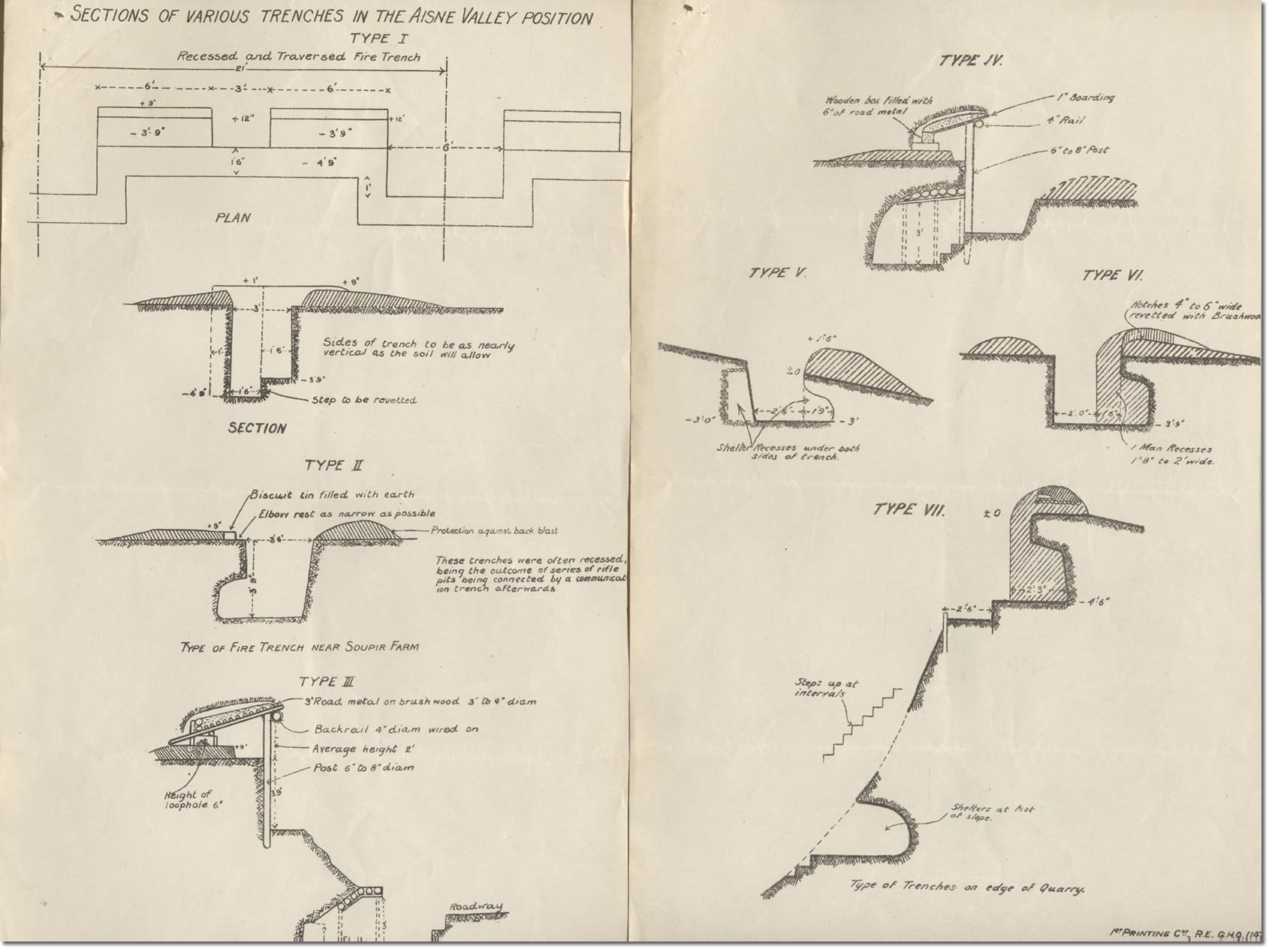 hight resolution of diagram showing different examples of trench construction