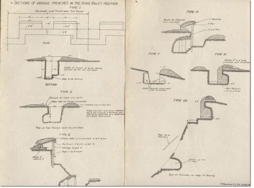 small resolution of diagram showing different examples of trench construction