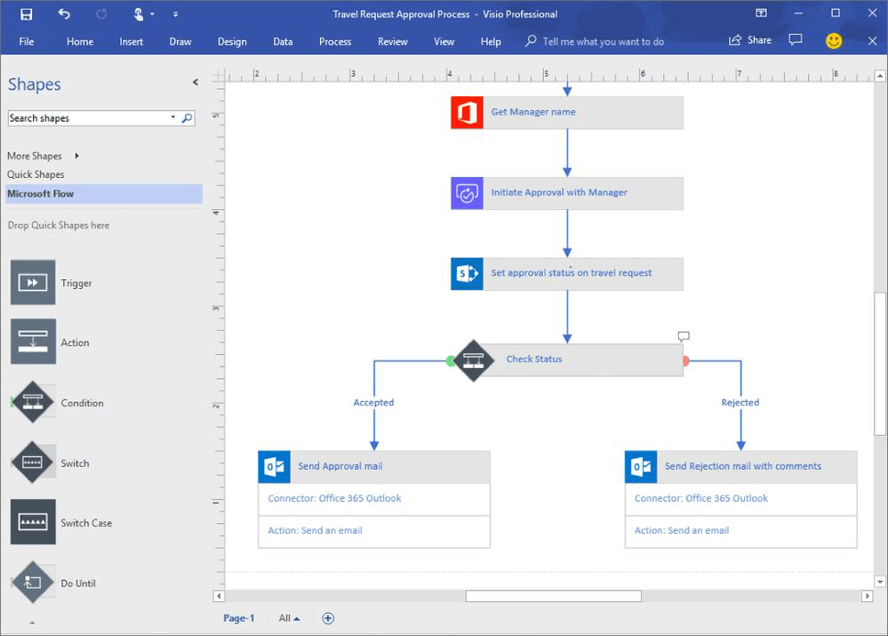 design flows for microsoft
