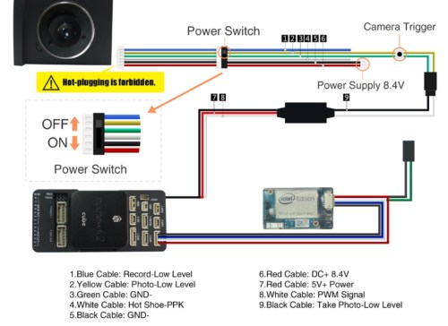 small resolution of a7r wiring diagram jpg1093 797 130 kb