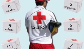 Infografia Cruz Roja en Facebook Community Internet Enrique San Juan Cursos y servicios de Redes Sociales Social Media