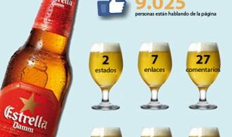 Infografia Estrella Damm en Facebook Community Internet Enrique San Juan Cursos y servicios de Redes Sociales Social Media