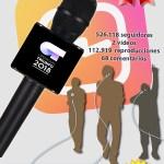 OT 2018 IGTV Community Internet