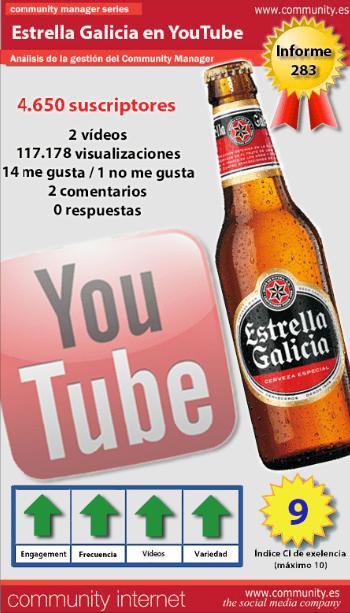 estrella galicia youtube communiy internet