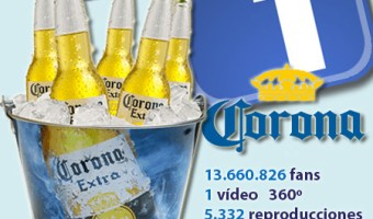 Corona no explota el poder de Facebook Video 360º