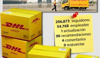 infografia DHL Linkedin community internet the social media company
