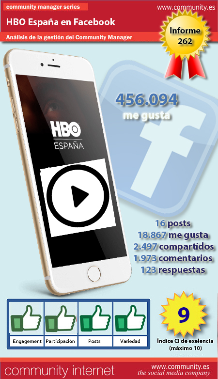 infografia HBO Facebook community internet the social media company