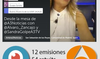 infografia antena 3 noticias periscope analisis community internet the social media company