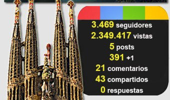 infografia catalunya experience google plus analisis community manager community internet the social media company