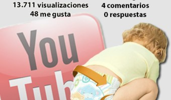 infografia dodot youtube analisis community manager community internet