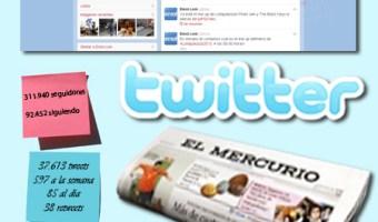 infografia el mercurio online emol Twitter community internet social media redes sociales enrique san juan