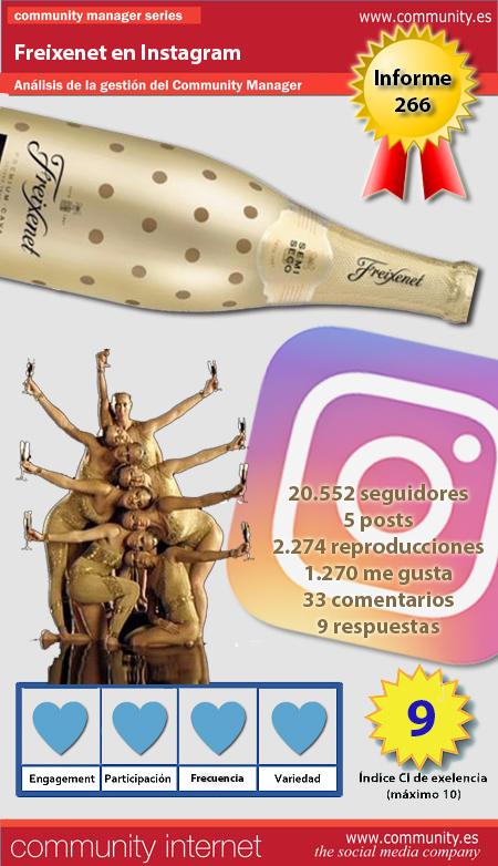 infografia freixenet Instagram Community Internet