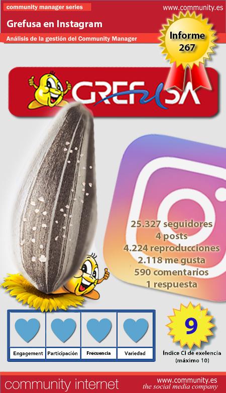 infografia grefusa Instagram Community Internet