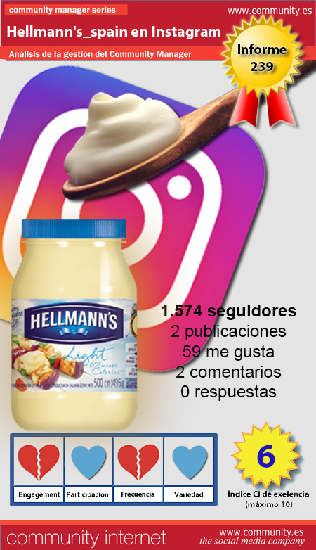 infografia hellmanns spain Instagram Community Internet