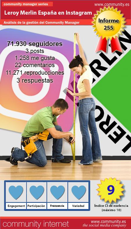 infografia leroy merlin Instagram Community Internet