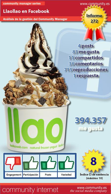 infografia llaollao Facebook community internet the social media company