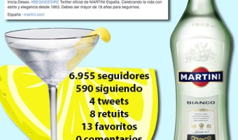 infografia martini espana twitter community internet the social media company