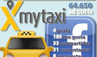 infografia mytaxi - La Taxi App Facebook community internet the social media company