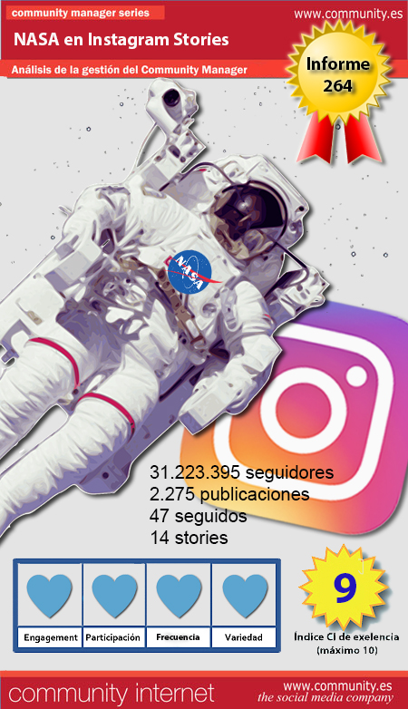 infografia nasa Instagram Stories Community Internet