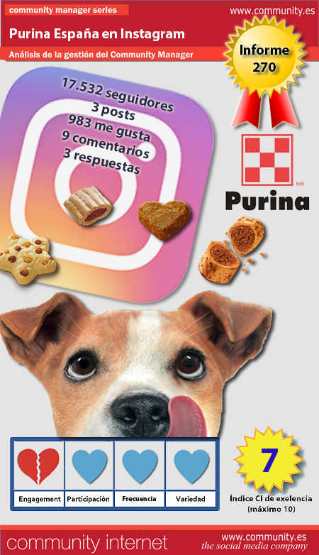 infografia purina Instagram Community Internet