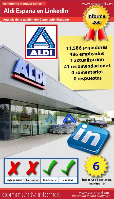infografia supermercados aldi Linkedin community internet the social media company community management