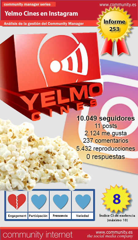 infografia yelmo cines Instagram Community Internet