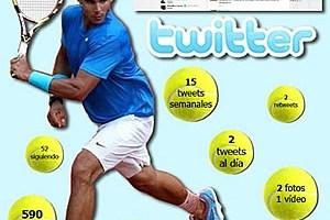 rafa nadal en twitter enrique san juan community internet redes sociales social media community manager barcelona