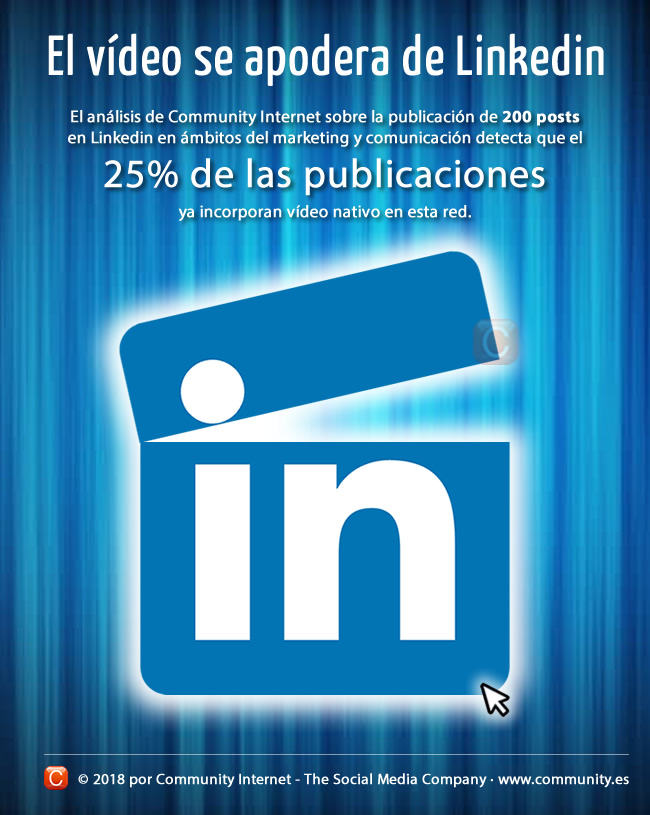 video linkedin community internet