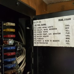 Rv Breaker Box Wiring Diagram 1996 Nissan Maxima Exhaust System Fuse Covers Wire Center
