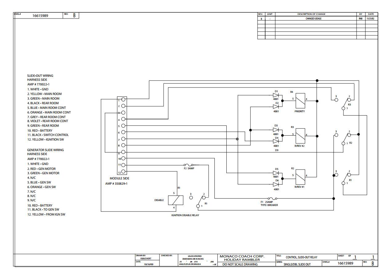 monaco rv wiring diagram 1976 corvette radio 2003 cayman 36pbd kitchen and bedroom slides will not