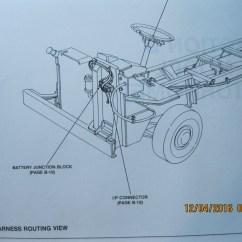 Fleetwood Motorhome Wiring Diagram Fuse 2009 Kia Rio Stereo Panel Location 1998 Chevrolet P 30 Bounder
