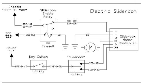 Wiring Diagram For Rv Slide Out   Hydraulic Slide Wiring Diagram      Wiring Diagram