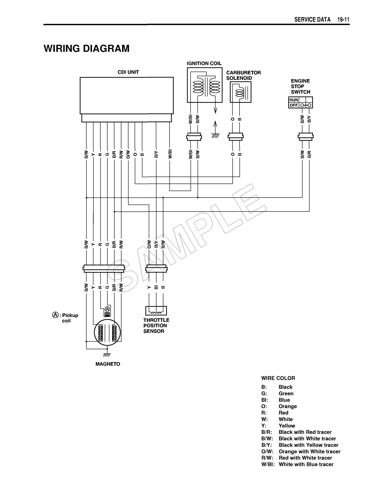 Suzuki King Quad 300 Parts Diagram. Suzuki. Auto Wiring