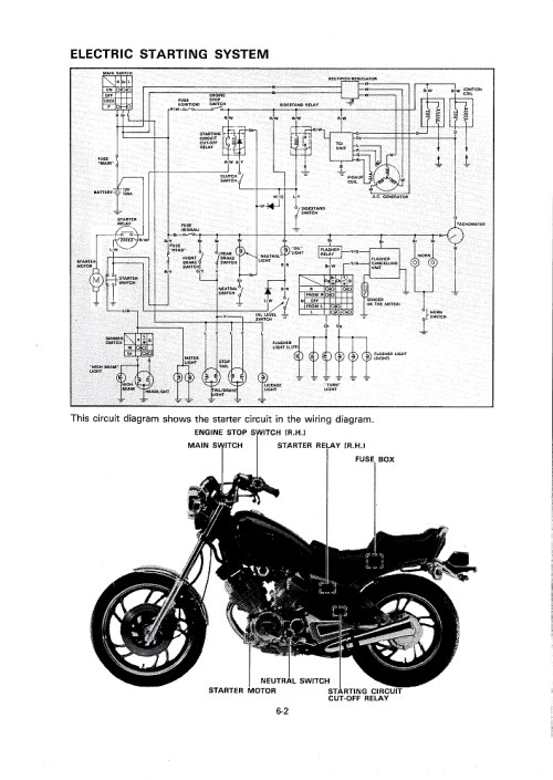 small resolution of v star 250 wiring diagram get free image about wiring 1988 yamaha virago 1100 carburetors yamaha virago 1100 carburetor float