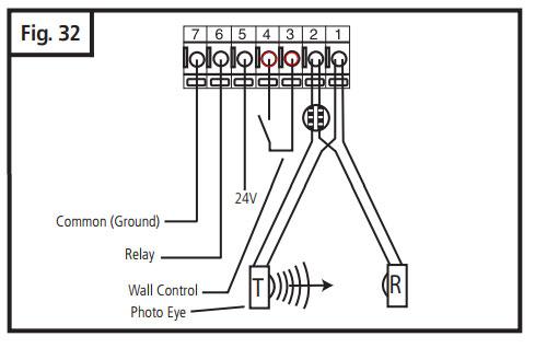 Wiring Diagram For Harley Davidson Garage Door Opener