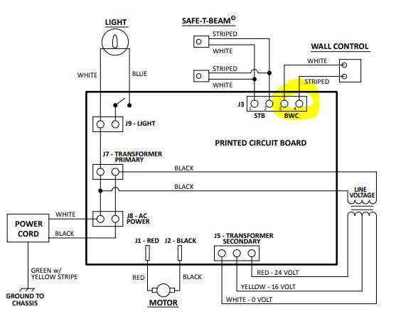 genie model 2028 compatible  wiring openers  garadget