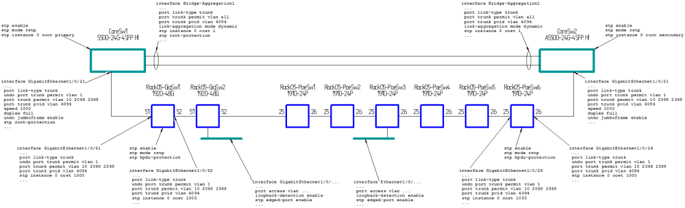 medium resolution of hp scheme png 40 kb
