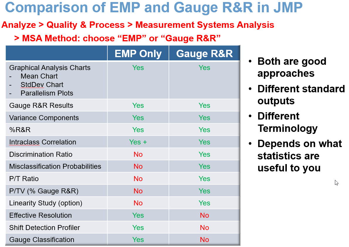 Solved Re Gage Stu S With Emp And Gage R Amp R Combined