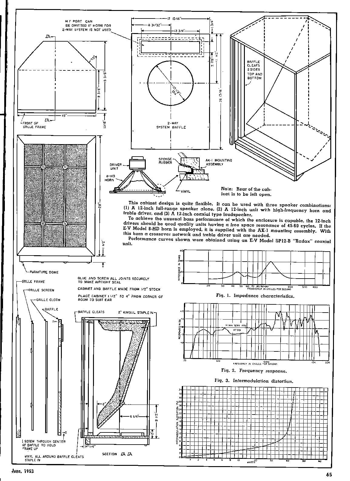 Speaker Project Cabinet Size