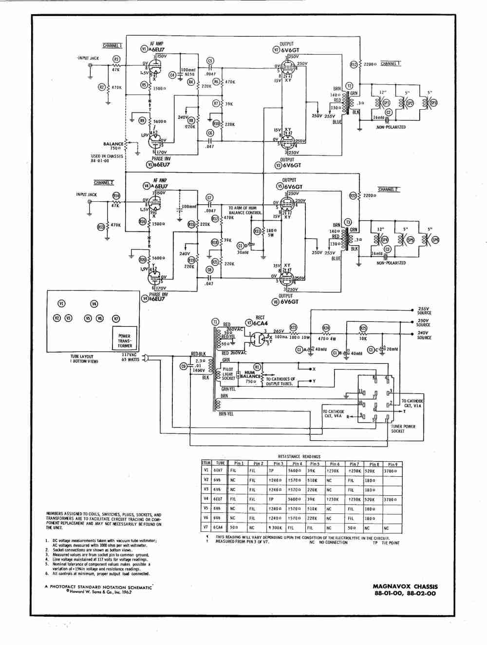 medium resolution of magnavox 9302 speaker wiring diagram 36 wiring diagram images wiring diagrams mifinder co standard telecaster wiring