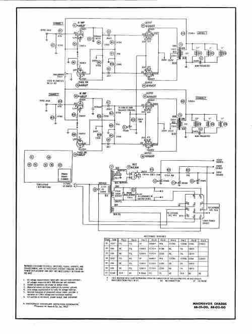 small resolution of magnavox 9302 speaker wiring diagram 36 wiring diagram images wiring diagrams mifinder co standard telecaster wiring
