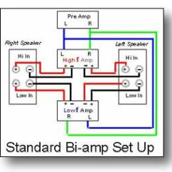 Bi Amp Wiring Diagram Vauxhall Vectra C Towbar Biwireing Or Amping - Technical/modifications The Klipsch Audio Community